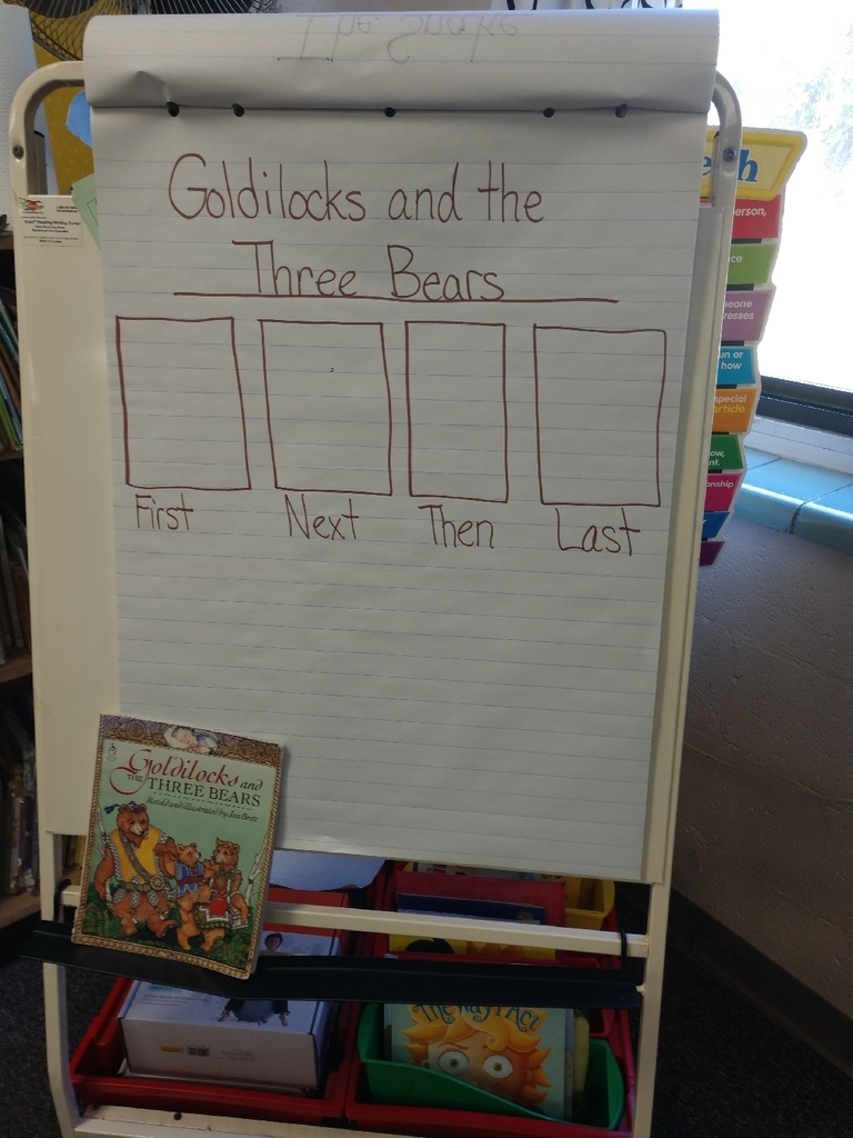 "Sequencing using ""Goldilocks and the Three Bears!"""