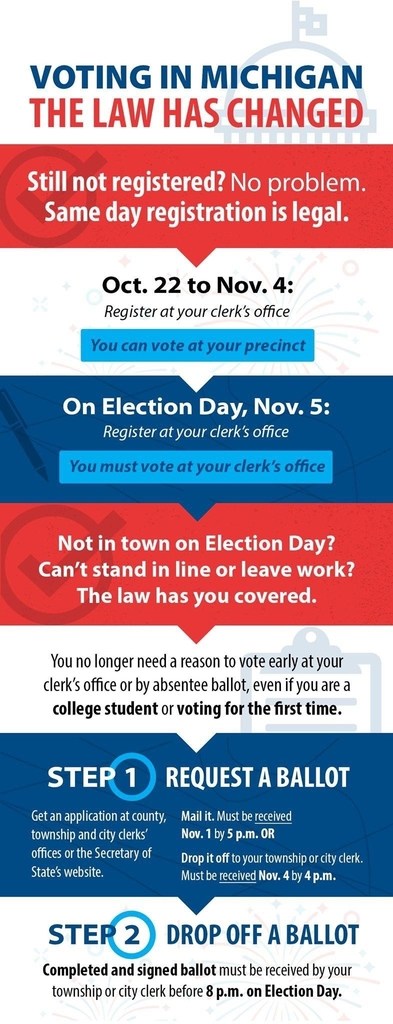 Michigan Voting information