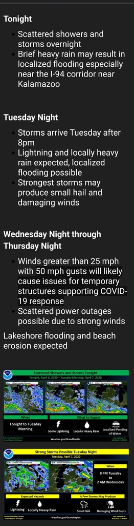 weather warning for 4.6.20
