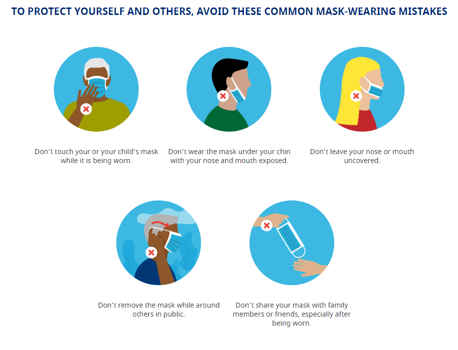 Don'ts of mask wearing